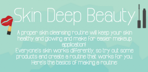 Skin deep beauty
