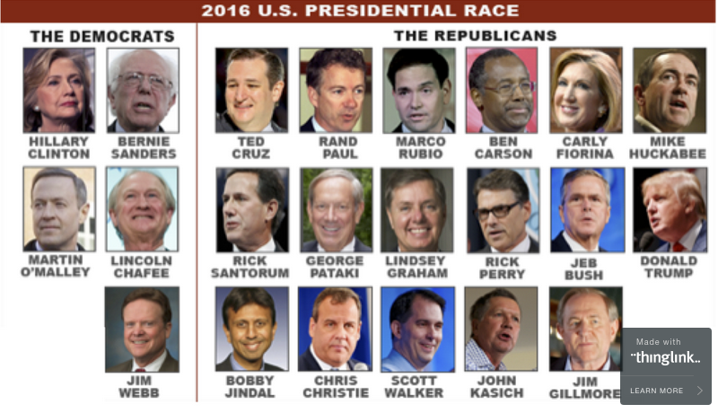 2016+Presidential+Candidates%3A+what+you+need+to+know