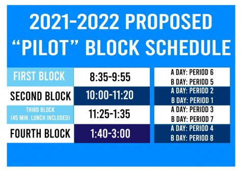The above schedule was proposed for the 2021-22 school year, but Prospect staff voted to return to the traditional eight-period schedule.